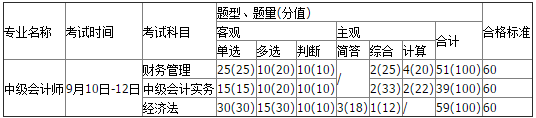 http://img5.zhiupimg.cn/group1/M00/00/55/d_5-B1ebKviAYLdOAAAYwBFZWlc180.png