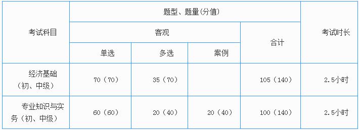 http://img5.zhiupimg.cn/group1/M00/01/97/d_5-C1ebLf-AImcgAAATqoxpKXQ534.png